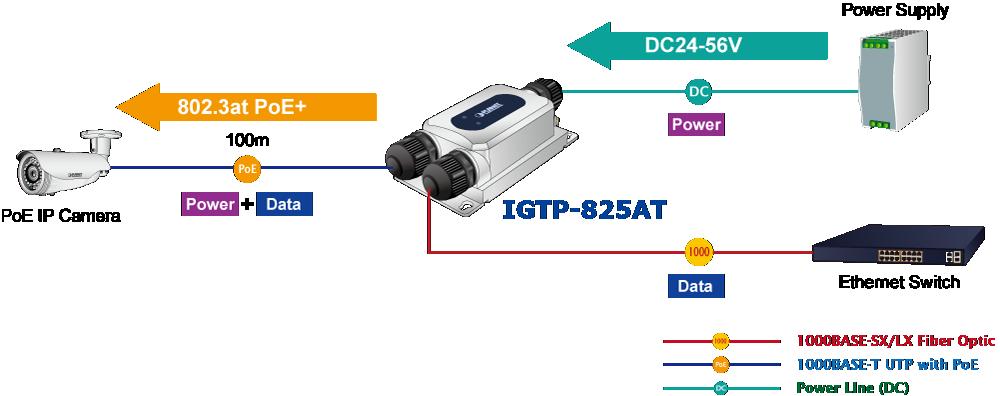 IGTP-825AT