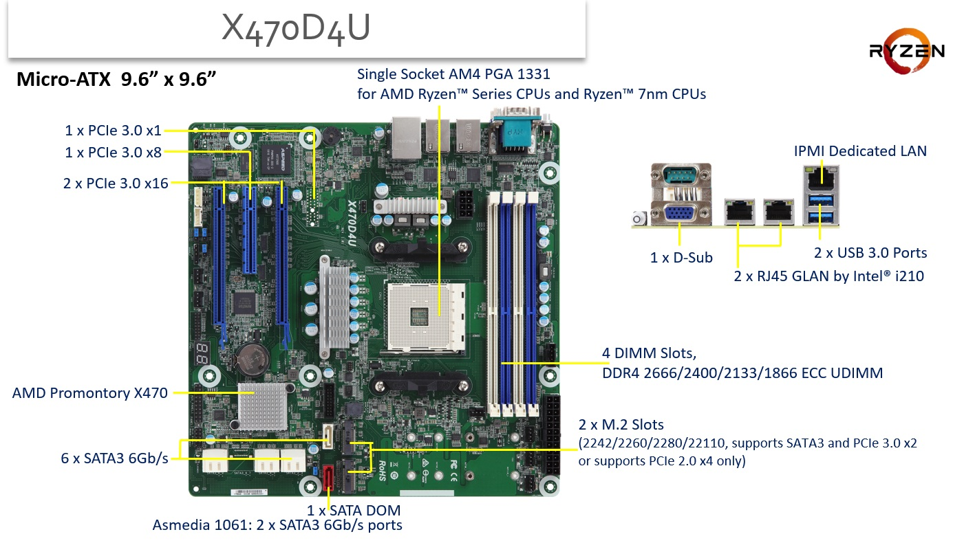 x470d4u porst description